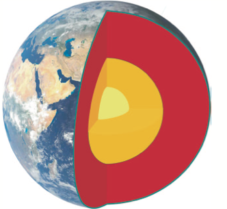 Diagram showing some layers beneath the surface of the earth [Source: Stober I & Bucher K]