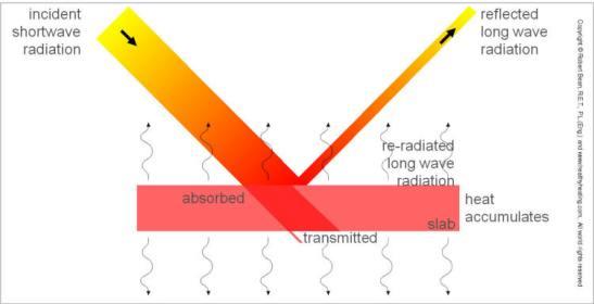 solar radiation.jpg